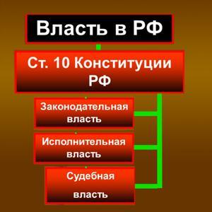 Органы власти Шарапово