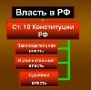 Органы власти в Шарапово